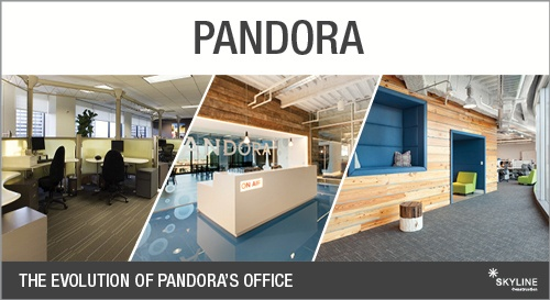 Landing_Page_Image_-_Evolution_of_Pandora-1.jpg